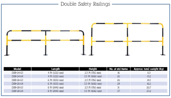 Double Safety Railings