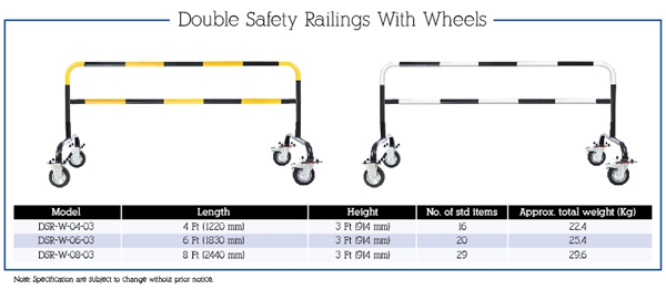 Double Safety Railing With Wheels