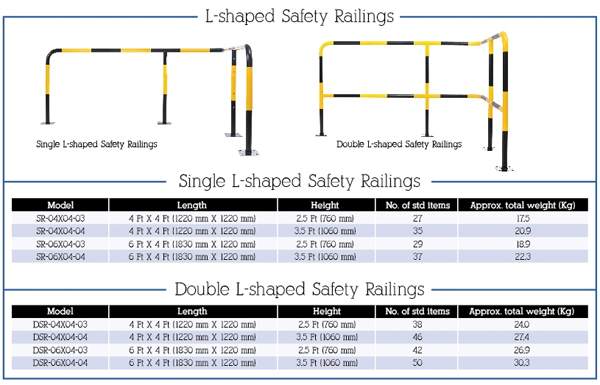 Single L-Shaped and Double L-Shaped Safety Railings