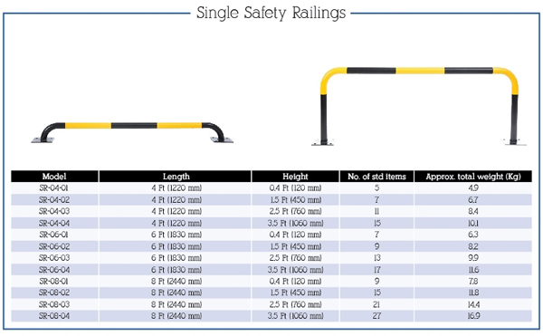 Single Safety Railings