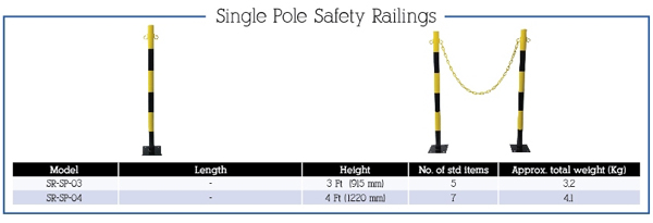Single Pole Safety Railings